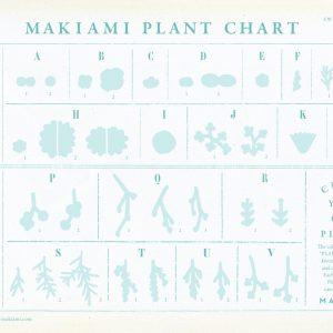 Makiami earrings plantchart